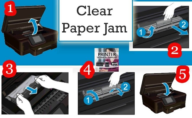 How to Fix Dell Printer Paper Jam | Printer Technical Support