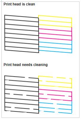 How to Fix Problem Regarding Color of Epson L380 Printer